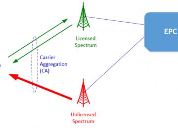 רשתות סלולריות פרטיות ואלחוטיות – טכנולוגיה, רגולציה ופרקטיקה